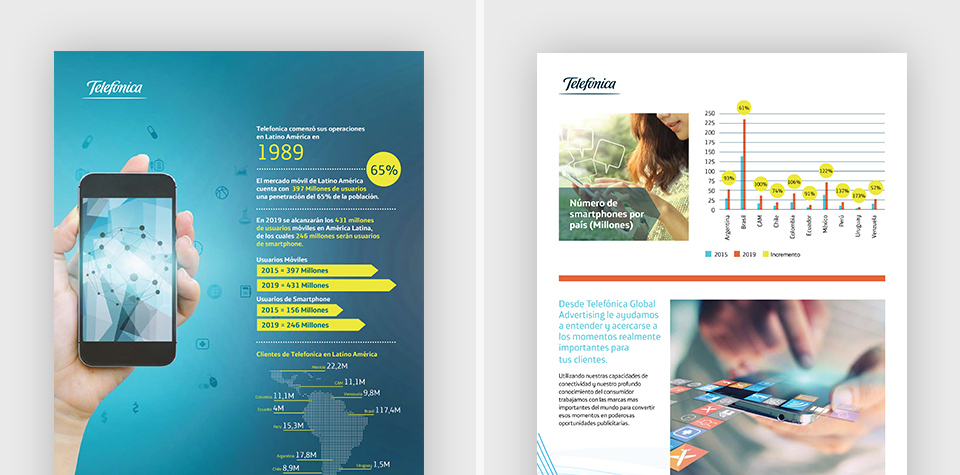Example collateral produced for Telefonica